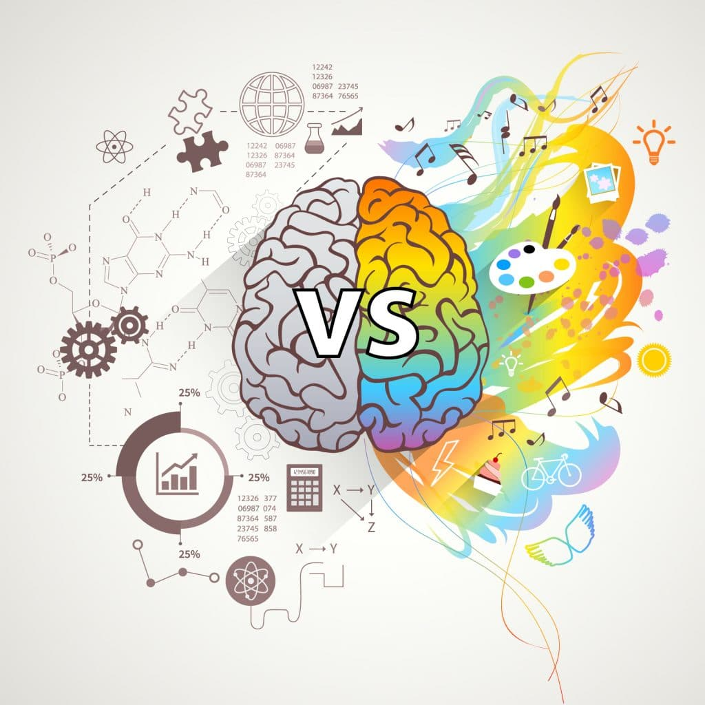 Neuromarketing VS Hypnomarketing